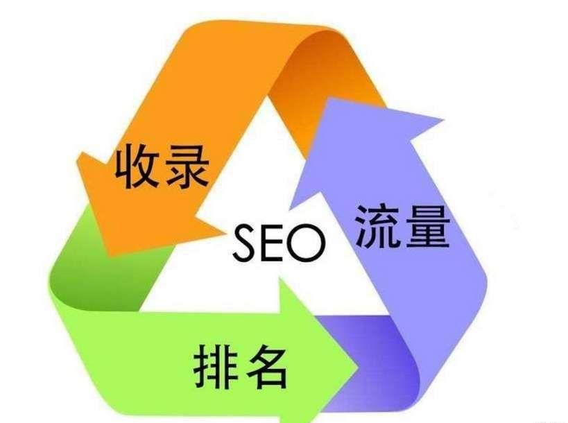 温州口碑好的网站建设源头厂家,营销推广