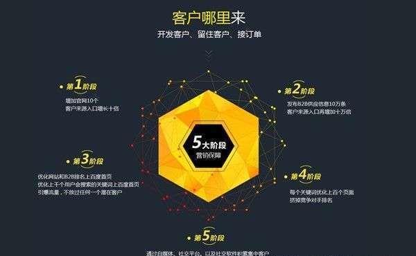 关键词seo优化排名_seo排名优化资源
