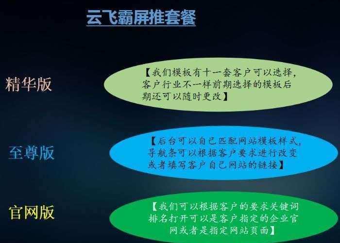 重庆红飞网站优化效果如何,快速霸屏